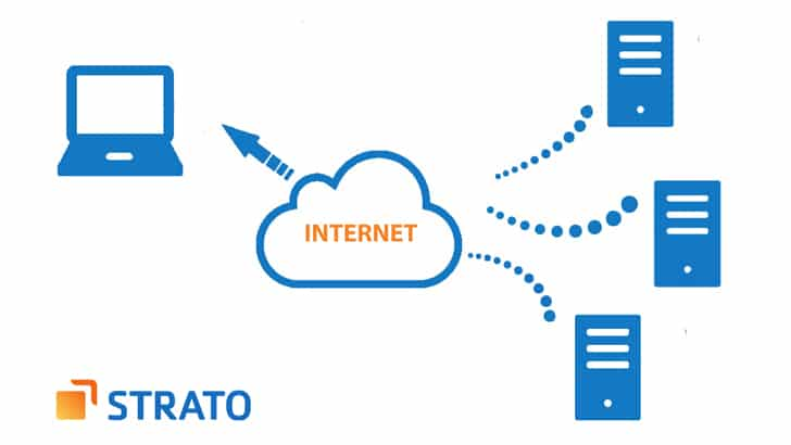 DNS-beheer bij STRATO: instellen van eigen nameservers