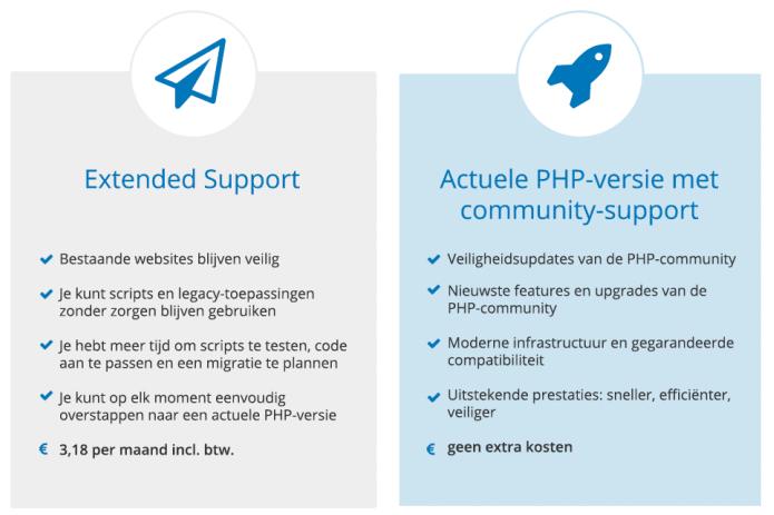 Vergelijking tussen een actuele PHP-versie en Extended Support