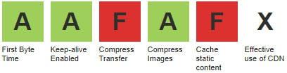 Rode symbolen in de testtools zijn niet altijd een probleem