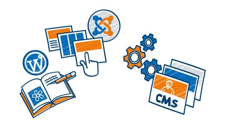 Wat is het beste CMS?
