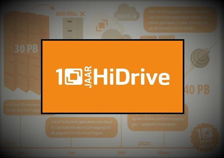 10 jaar HiDrive: van idee tot cloud storage