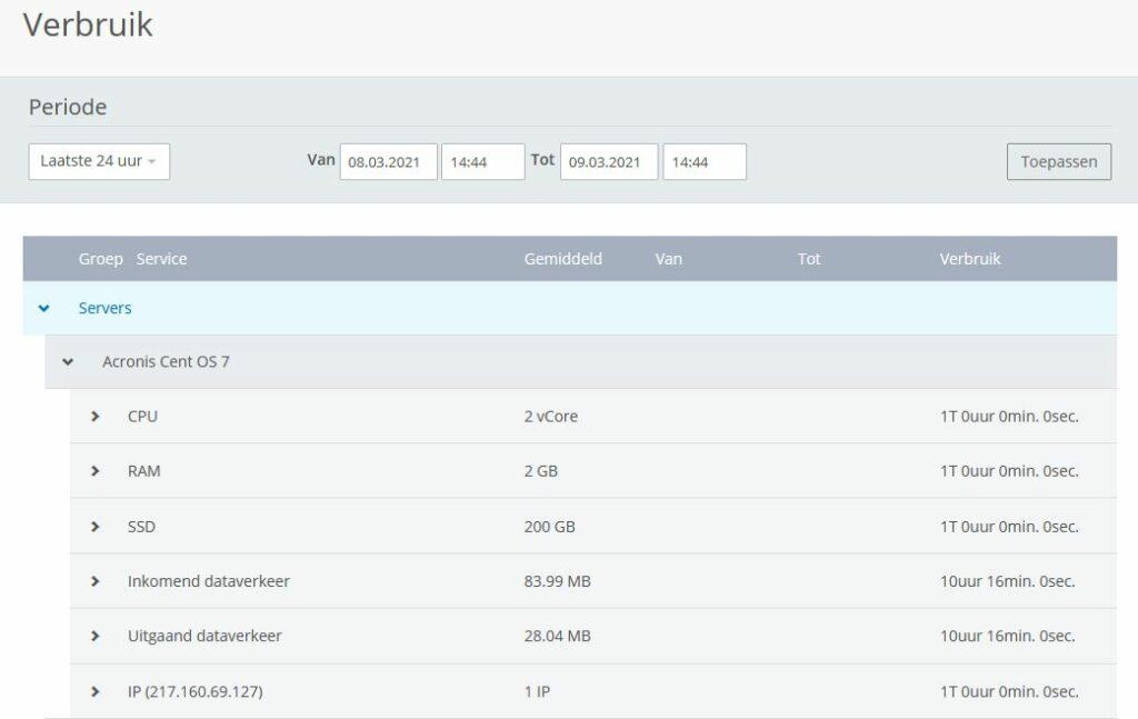 STRATO ServerCloud: hoeveel resources je hebt verbruikt in een specifieke periode kun je op elk moment inzien.